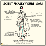 Your Sari Is Like A Thermos