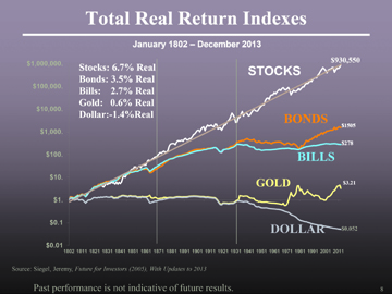 Does Investing in Gold Make Sense?