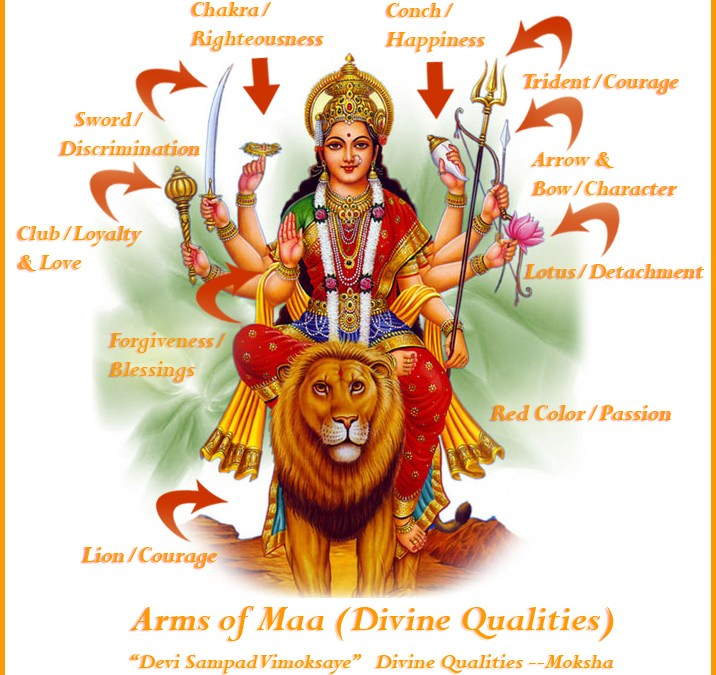 What Does Goddess Durga Symbolize? | Home of the Global