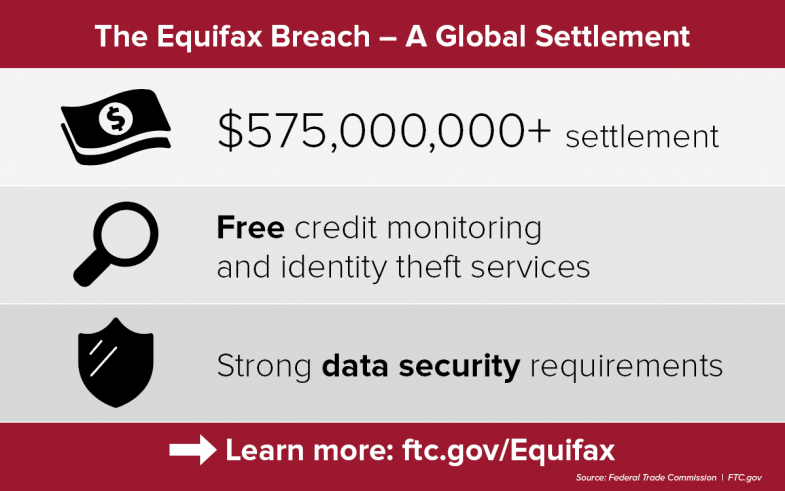 Does Equifax Owe You Money? | Home of the Global Indian | Events