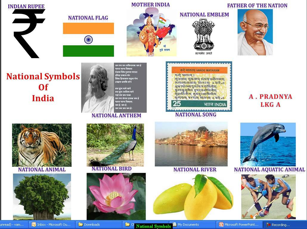 National Symbols India For You