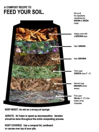 learn compost recipe