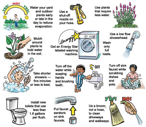 WATER CONSERVATION [2]