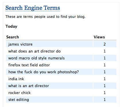 Search EngineTerms