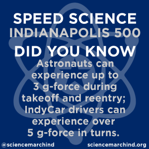 Speed Science g-Force
