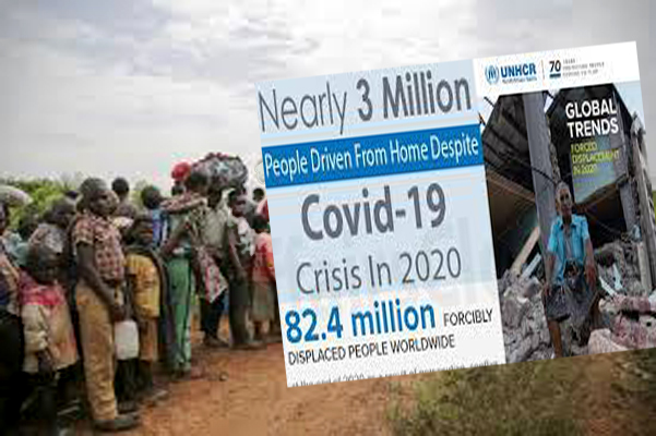 Forced Displacement Never slowed Down; UNHCR