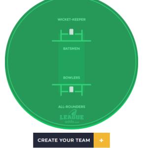 Steps To Create Team OnLeagueAdda