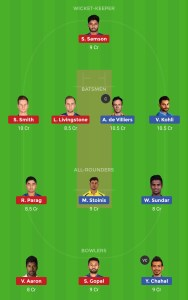 RCB vs RR Dream11 Team For Small Leagues