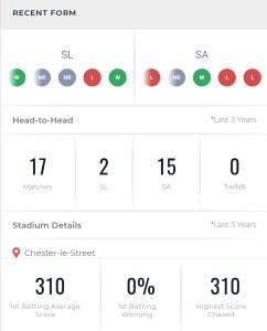 Recent Stats SL vs SA Dream11 Team