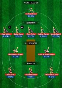 PAK vs NZ My11Cirle Fantasy Team