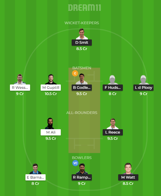WORCS vs DERBY Dream11 Grand League Team