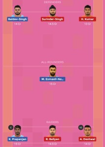 BEN vs MUM Dream11 Team For Grand League