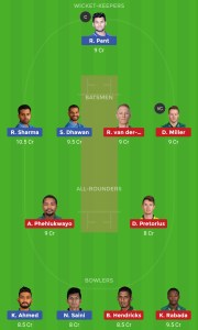 IND vs SA Dream11 Team for Grand league
