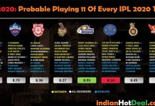 possible playing 11 in ipl 2020
