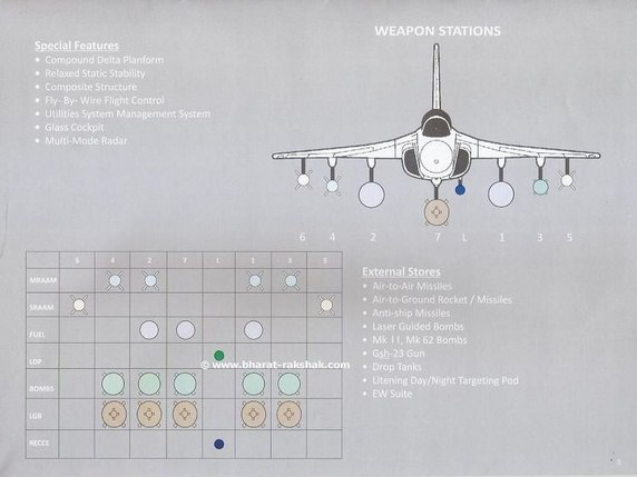 hal tejas weapon system