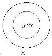 http://4.bp.blogspot.com/-EnKPgpfh6UU/VjzDhBzCoVI/AAAAAAAAAmk/iq6Ij-5gjDs/s1600/class-9-maths-chapter-10-ncert-5.jpg