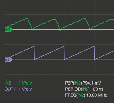 Oscilloscope Pro: Signalgenerator - SAWU @10MHz/50Ω