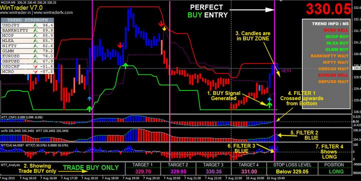 Some Of Mt 4 Intraday Software – Trading Stocks