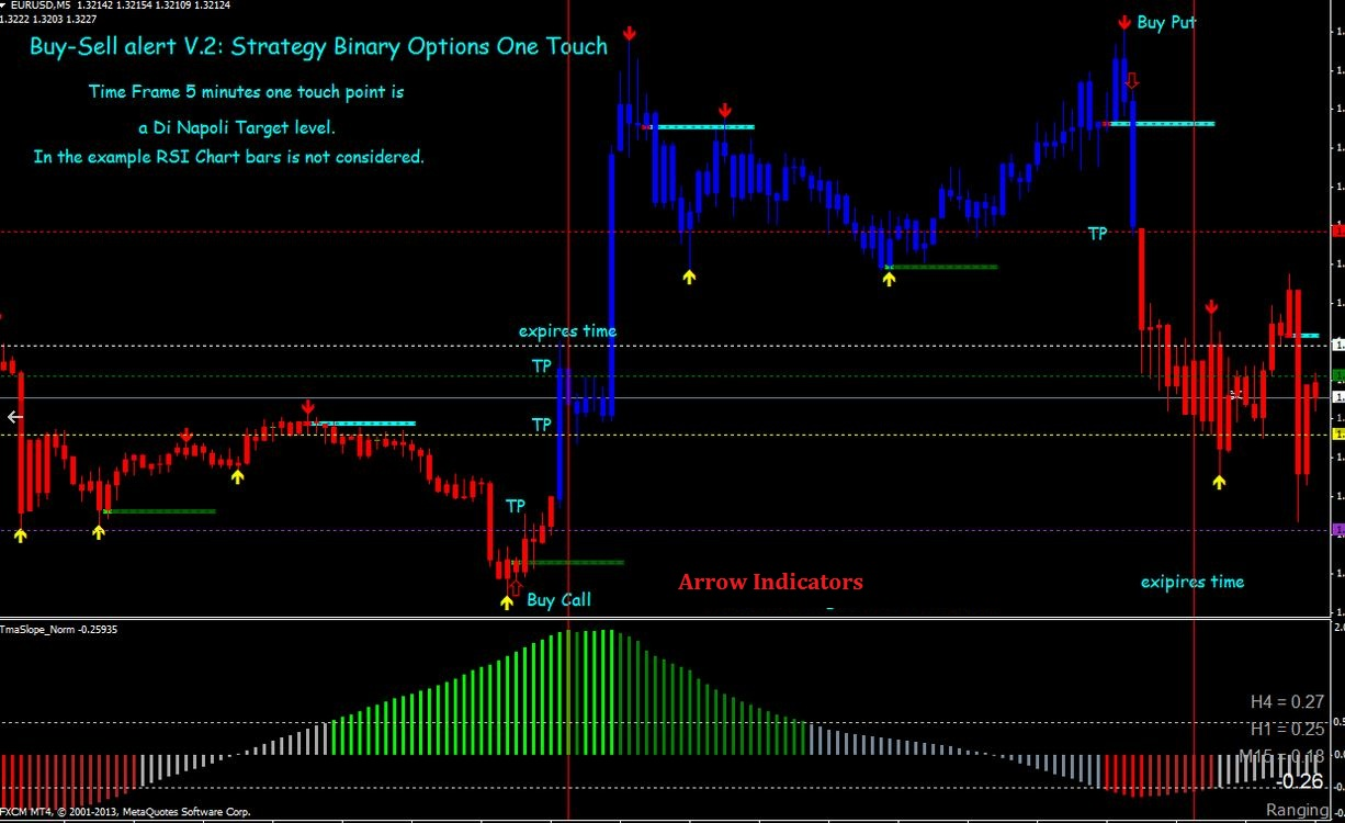 Indicators on Amibroker Buy Sell Signal Software In India ... You Need To Know