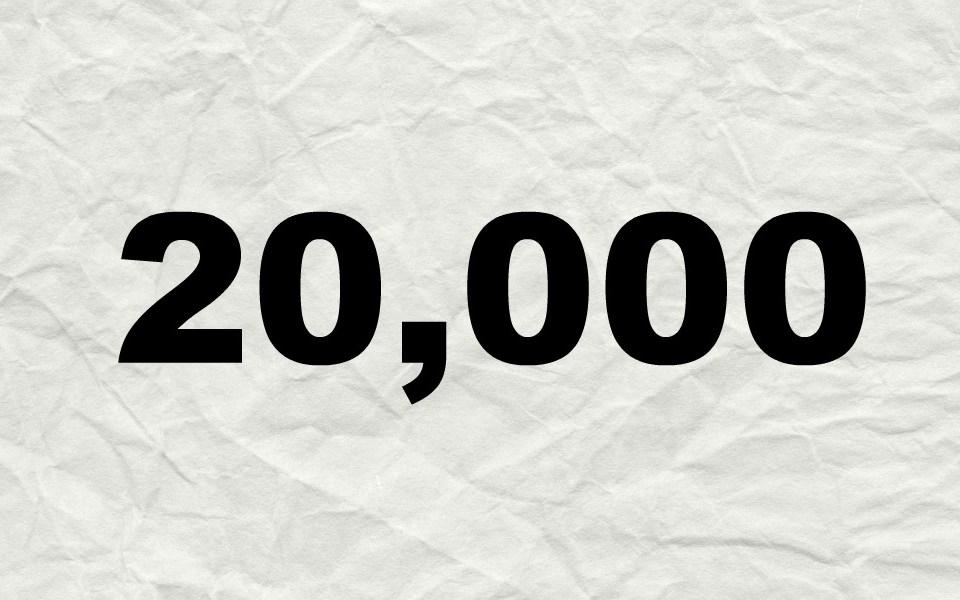 20000 dow