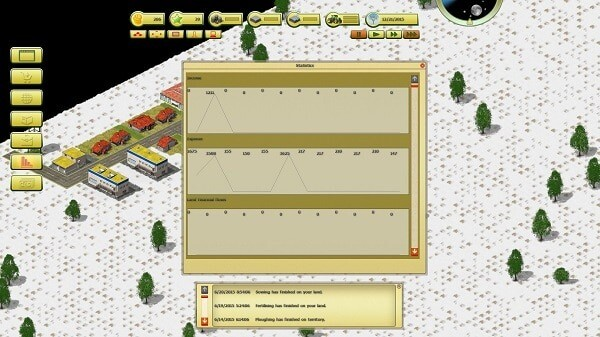 Farming World, looking at charts