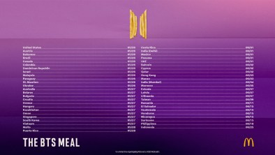 BTS x McDonalds, Segera Rilis Menu Spesial ke Indonesia