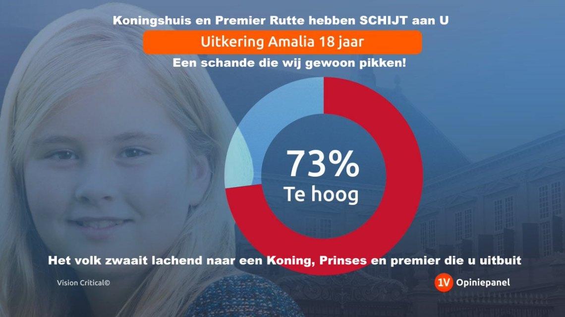 Amalia en haar uitkering naar 1,5 miljoen per jaar vanaf 2021 zonder één cent belasting te betalen