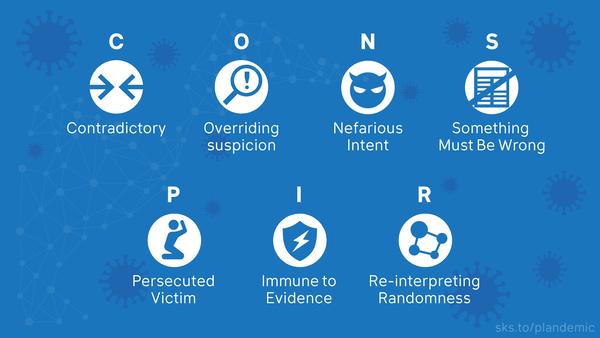 Coronavirus, 'Plandemic' en de zeven kenmerken van samenzweerderig denken