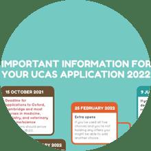 Trotman - UCAS application timeline