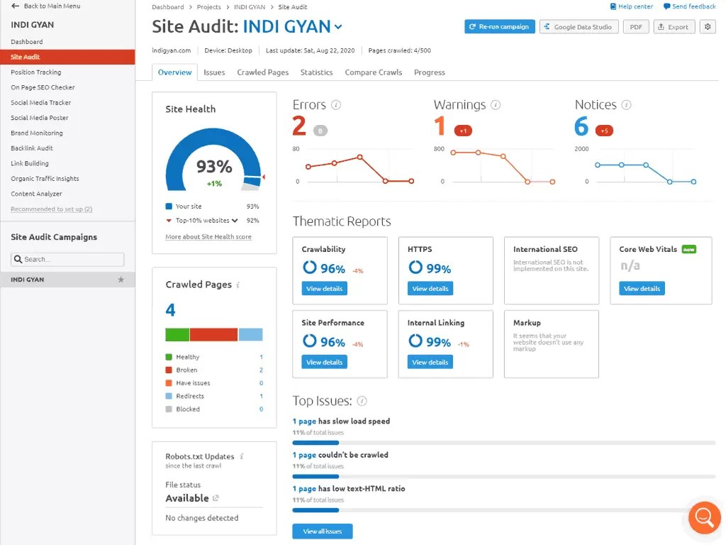 Website Audit in SEMrush SEO Tool