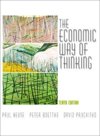 9 principii ale economiei