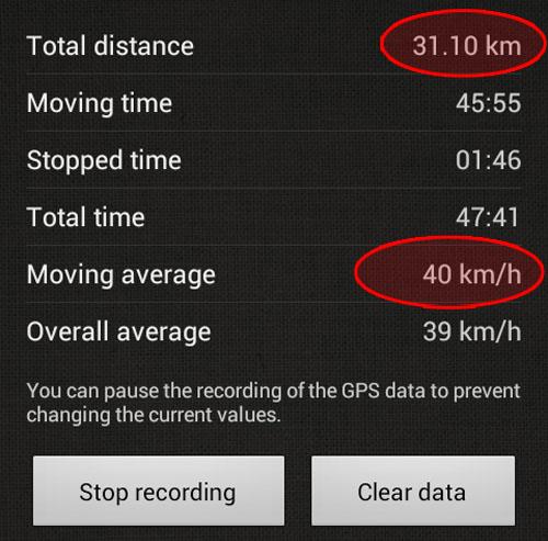 speedview odometer