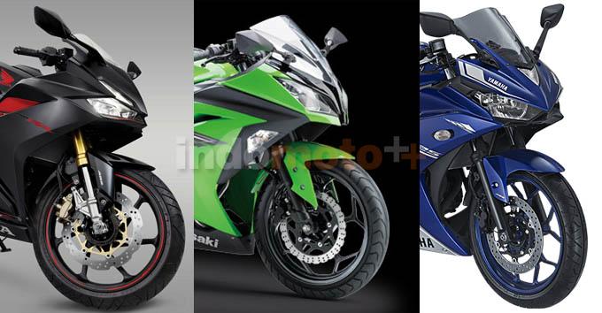 CBR250RR vs Ninja 250 vs R15