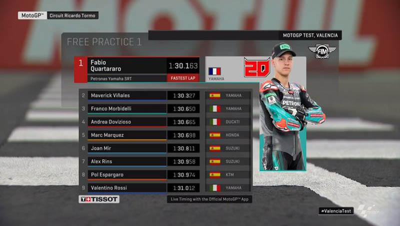 hasil test pra musim MotoGP Valencia hari pertama