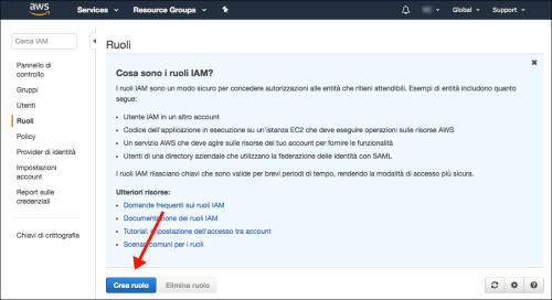 AWS Amazon Servicios web - IAM