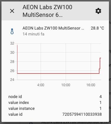 Aeotec Multisensor Gen6 - Entités - Sensoret températures