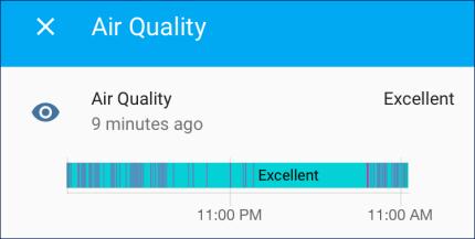 Broadlink A1 e-Air - Air Quality Sensor su Home Assistant