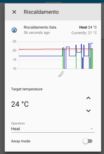 Home Assistant Thermostat Générique