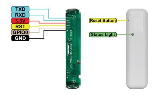 Shelly Door Window 2 - connessioni per riprogrammazione pinout