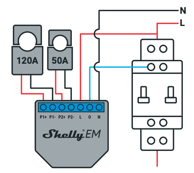 Shelly EM -Schema