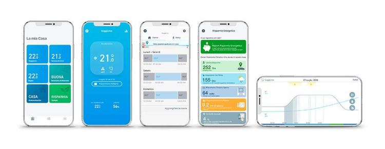 Tado° V3 + Intelligent Air Conditioner App V3 +