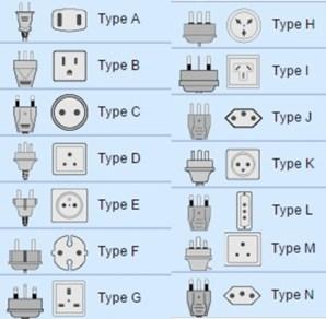 indonesia prese elettriche tipi