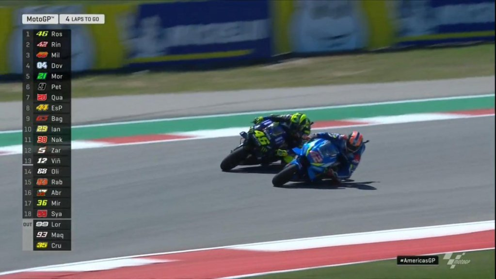 rins-rossi