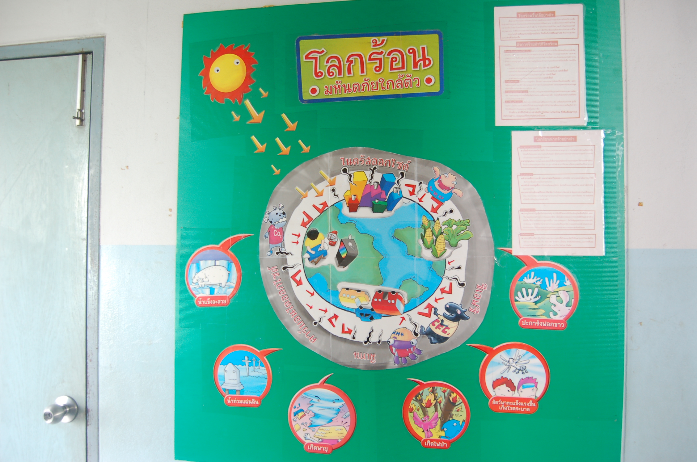 Rachineeburana School Activities On World Environment