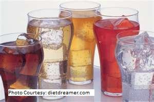 Konsumsi Minuman Soda