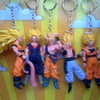Jual Dragon Ball Key Holder - Rp. 50.000