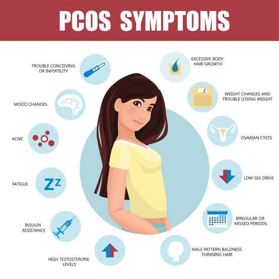 PCOS and related issues