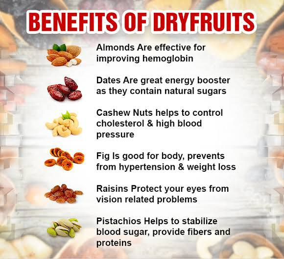 Dry Fruits, the Surprising Superfood's Health Benefits