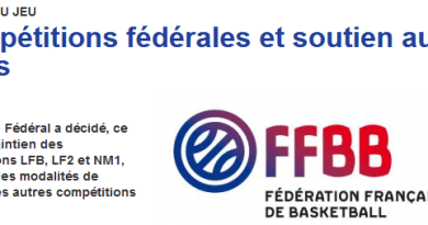 DÉCISIONS SUR LES CHAMPIONNATS DE FRANCE ET SOUTIEN AUX CLUBS AMATEURS