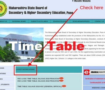 Maharashtra SSC Time Table 2019